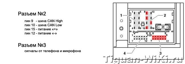 Цоколевка разъемов на RNS-510